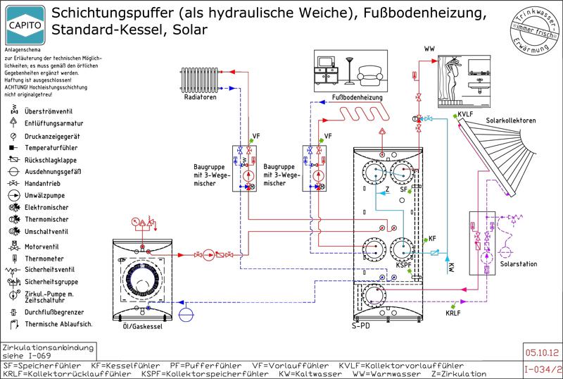 Ungewöhnlich Gaskessel Mit Hohem Wirkungsgrad Zeitgenössisch - Der ...