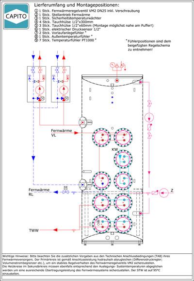 Fernwärme-Speicher FW-PD - Heiztechnik